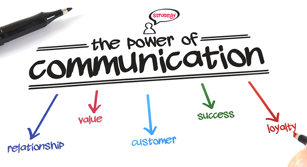 Business brand communication
